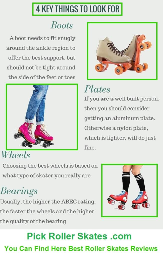 Best Roller Skates for Men Women Kids (1)